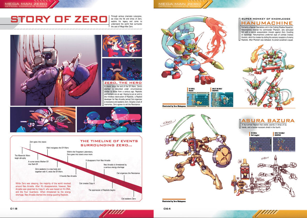 Mega Man Zero Official Complete Works Hardcover