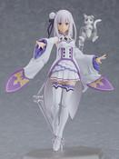Emilia Re:ZERO Figma Figure