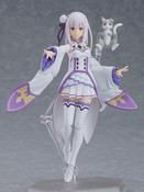 Emilia (Re-run) Re:ZERO Figma Figure
