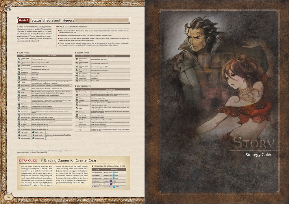 Octopath Traveler The Complete Guide (Hardcover)