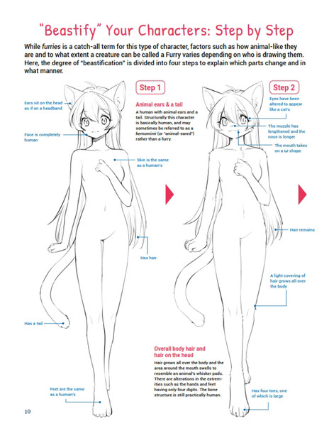 How to Draw Manga Furries The Complete Guide to Anthropomorphic Fantasy Characters (Color)